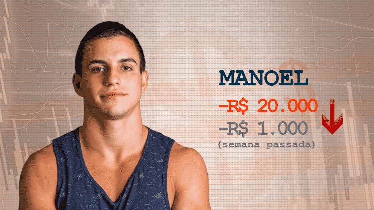 Cotação Semana 1 BBB17 Manoel - Divulgação/TV Globo e Arte/UOL - Divulgação/TV Globo e Arte/UOL