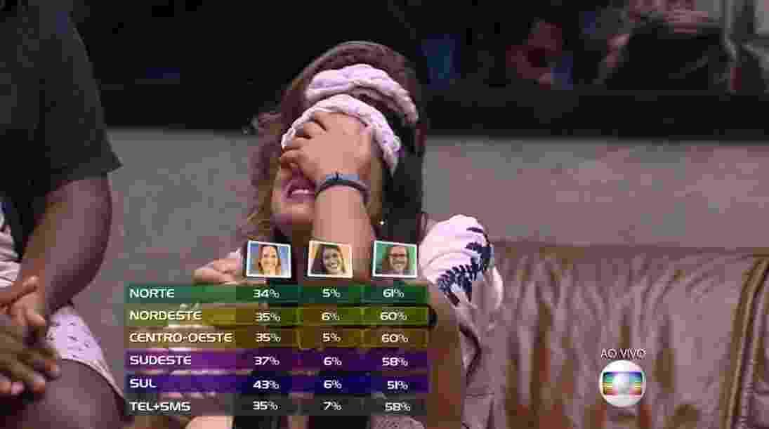 """1.mar.2016 - Munik chora ao saber que continuará no """"BBB16"""" - Reprodução/TV Globo"""