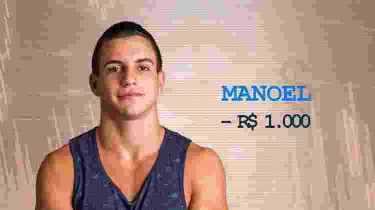 Manoel BBB17 cotação - Divulgação / TV Globo - Divulgação / TV Globo