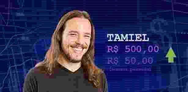 Cotação Tamiel - Divulgação/Globo e Arte UOL - Divulgação/Globo e Arte UOL