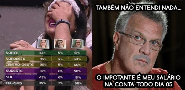 Diva decepções votação - Reprodução/TV Globo e Montagem/Diva Depressão - Reprodução/TV Globo e Montagem/Diva Depressão