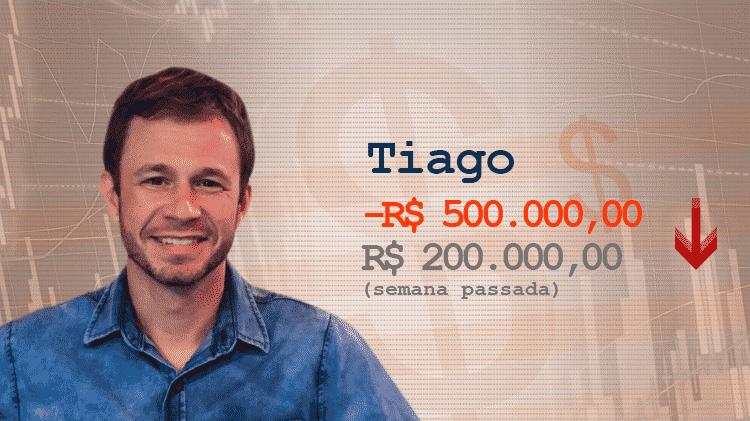 Tiago Leifert_cotação - Divulgação / Arte UOL - Divulgação / Arte UOL