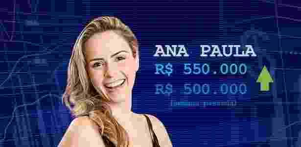 Cotação Ana - Divulgação/TV Globo e Arte/UOL - Divulgação/TV Globo e Arte/UOL