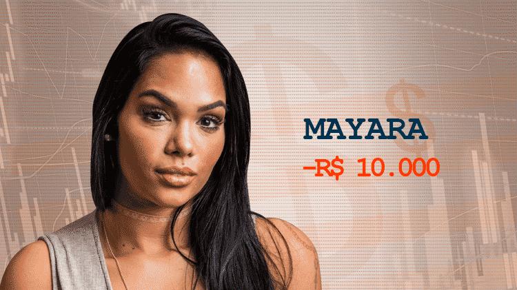 Cotação Semana 1 BBB17 Mayara - Divulgação/TV Globo e Arte/UOL - Divulgação/TV Globo e Arte/UOL