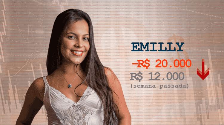 Cotação semana 2 BBB17 Emilly - Divulgação/TV Globo e Arte/UOL - Divulgação/TV Globo e Arte/UOL