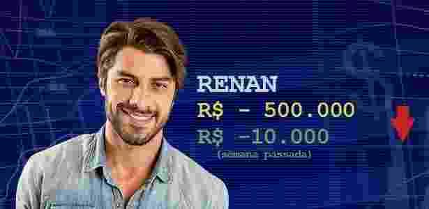 Cotação - quarto paredão Renan - Divulgação/Globo e Arte/UOL - Divulgação/Globo e Arte/UOL