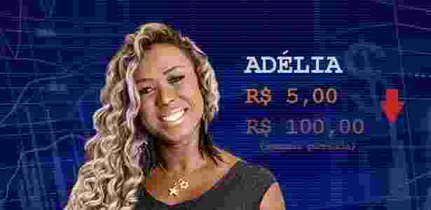 Cotação Adélia  - Divulgação/Globo e Arte UOL - Divulgação/Globo e Arte UOL