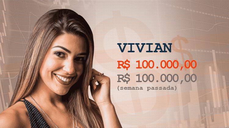 Cotação vivian - Divulgação/TV Globo e Arte/UOL - Divulgação/TV Globo e Arte/UOL