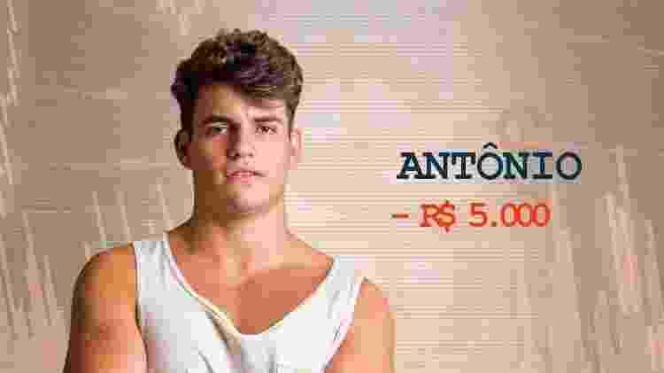 Antônio BBB17 cotação - Divulgação / TV Globo - Divulgação / TV Globo