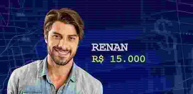 Cotação final  renan - Divulgação/TV Globo e Arte/UOL - Divulgação/TV Globo e Arte/UOL