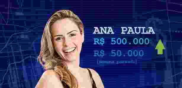 Cotação - quarto paredão Ana - Divulgação/Globo e Arte/UOL - Divulgação/Globo e Arte/UOL