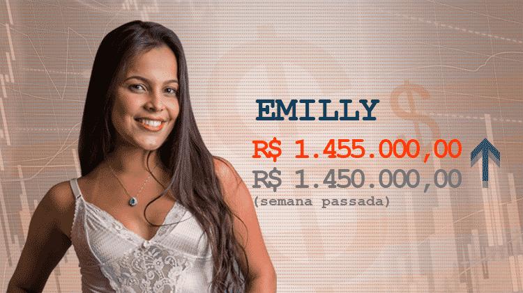 Emily_cotação - Divulgação/ Arte UOL - Divulgação/ Arte UOL