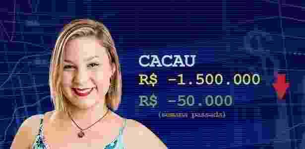 cotacao cacau - Divulgação/TV Globo e Arte/UOL - Divulgação/TV Globo e Arte/UOL