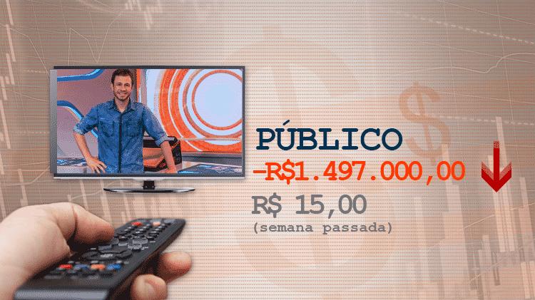 Cotação publico - Divulgação/TV Globo e Arte/UOL - Divulgação/TV Globo e Arte/UOL