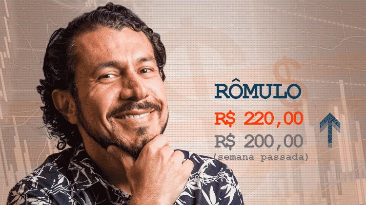 Cotação semana 2 BBB17 Rômulo - Divulgação/TV Globo e Arte/UOL - Divulgação/TV Globo e Arte/UOL
