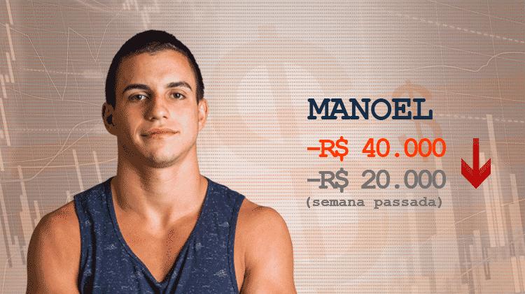 Cotação semana 2 BBB17 Manoel - Divulgação/TV Globo e Arte/UOL - Divulgação/TV Globo e Arte/UOL