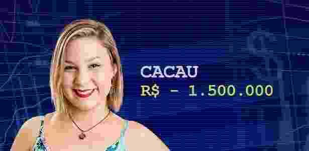 Cotação final cacau - Divulgação/TV Globo e Arte/UOL - Divulgação/TV Globo e Arte/UOL