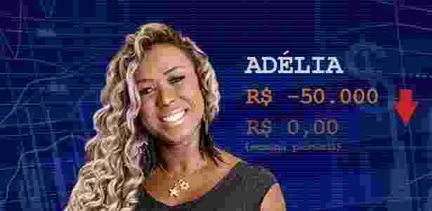 Cotação - quarto paredão Adélia - Divulgação/Globo e Arte/UOL - Divulgação/Globo e Arte/UOL