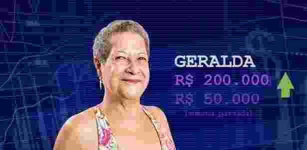 Cotação Geralda - Divulgação/TV Globo e Arte/UOL - Divulgação/TV Globo e Arte/UOL