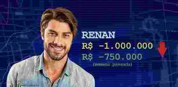 Cotação renan - Divulgação/TV Globo e Arte/UOL - Divulgação/TV Globo e Arte/UOL