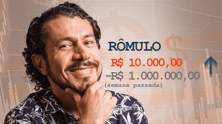 Rômulo_cotação - Divulgação/ Arte UOL - Divulgação/ Arte UOL
