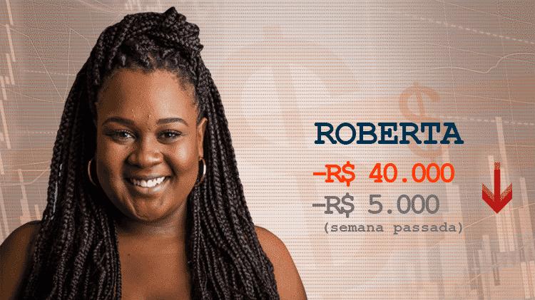 Cotação semana 2 BBB17 Roberta - Divulgação/TV Globo e Arte/UOL - Divulgação/TV Globo e Arte/UOL