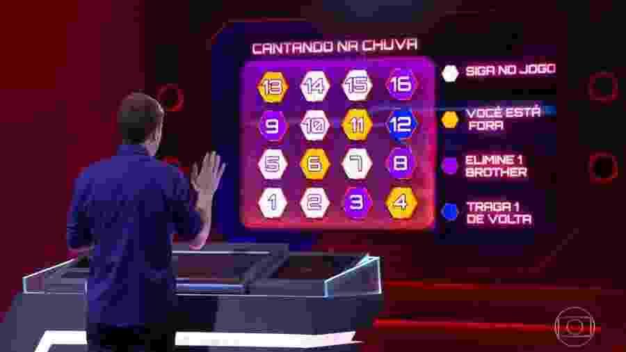 Leifert explica as regras e mostra o gabarito da décima primeira prova do líder - Reprodução/TvGlobo