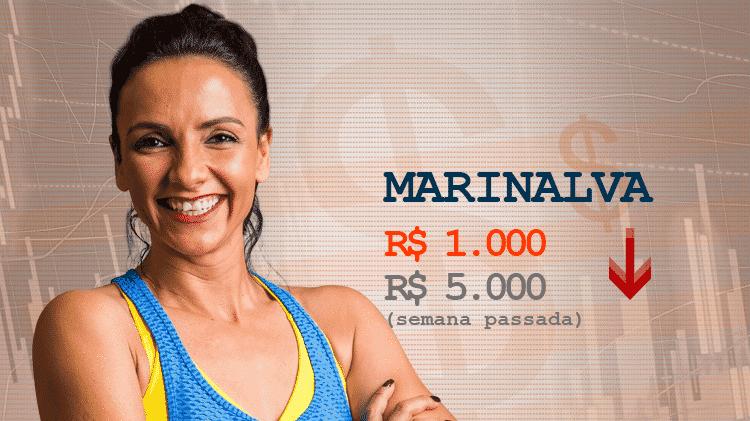 Cotação semana 2 BBB17 Marinalva - Divulgação/TV Globo e Arte/UOL - Divulgação/TV Globo e Arte/UOL