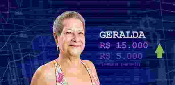 Cotação - quarto paredão Geralda - Divulgação/Globo e Arte/UOL - Divulgação/Globo e Arte/UOL