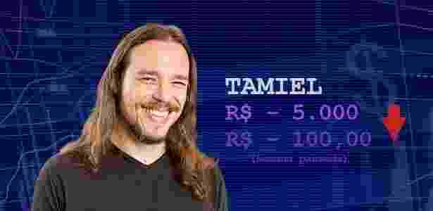 Cotação - quarto paredão Tamiel - Divulgação/Globo e Arte/UOL - Divulgação/Globo e Arte/UOL
