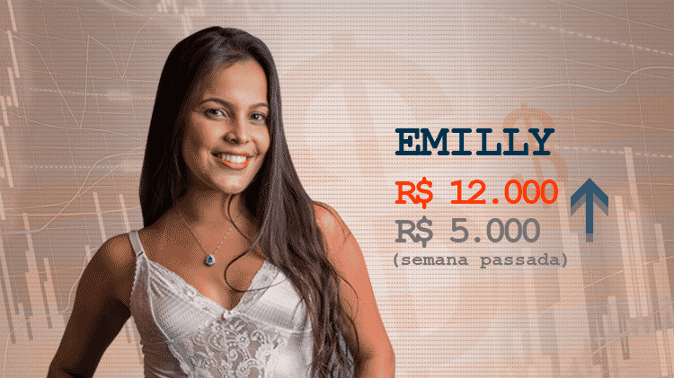 Cotação Semana 1 BBB17 Emilly - Divulgação/TV Globo e Arte/UOL - Divulgação/TV Globo e Arte/UOL