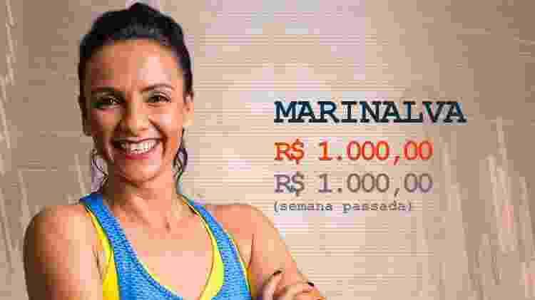Cotação Marinalva pós-terceiro paredão - Divulgação / Arte UOL - Divulgação / Arte UOL