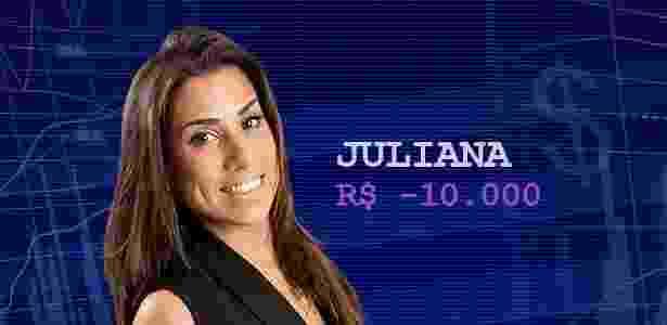 Cotação final juliana - Divulgação/TV Globo e Arte/UOL - Divulgação/TV Globo e Arte/UOL