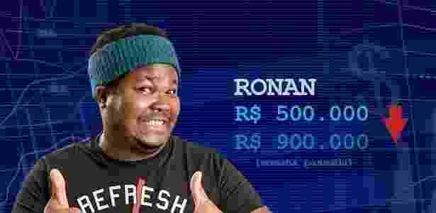 cotacao ronan - Divulgação/TV Globo e Arte/UOL - Divulgação/TV Globo e Arte/UOL