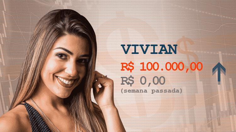 Cotação BBB17 Vivian - Divulgação/Globo e Arte/UOL - Divulgação/Globo e Arte/UOL