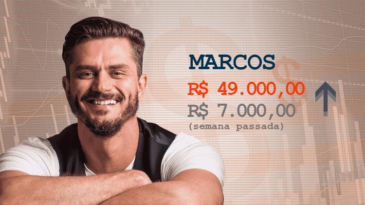 Cotação marcos - Divulgação/TV Globo e Arte/UOL - Divulgação/TV Globo e Arte/UOL