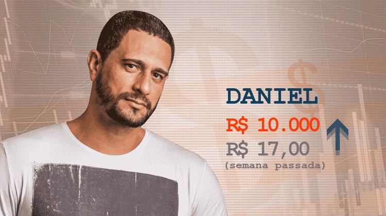 Cotação semana 2 BBB17 Daniel - Divulgação/TV Globo e Arte/UOL - Divulgação/TV Globo e Arte/UOL