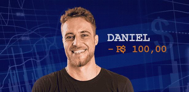 Cotação - Daniel - Arte UOL/Divulgação/TV Globo - Arte UOL/Divulgação/TV Globo