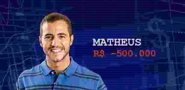 Cotação final matheus - Divulgação/TV Globo e Arte/UOL - Divulgação/TV Globo e Arte/UOL