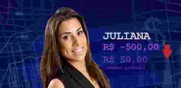 Cotação Juliana - Divulgação/Globo e Arte UOL - Divulgação/Globo e Arte UOL