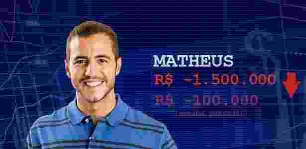 Cotação matheus  - Divulgação/Globo e Arte/UOL - Divulgação/Globo e Arte/UOL