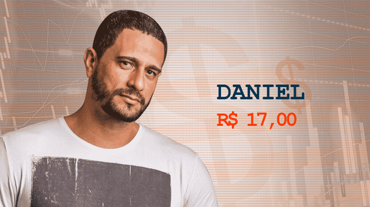 Cotação Semana 1 BBB17 Daniel - Divulgação/TV Globo e Arte/UOL - Divulgação/TV Globo e Arte/UOL