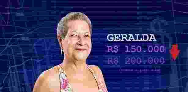 Cotação geralda - Divulgação/Globo e Arte/UOL - Divulgação/Globo e Arte/UOL