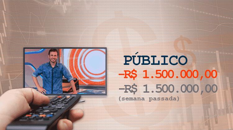 Público_cotação - Divulgação/Arte UOL - Divulgação/Arte UOL