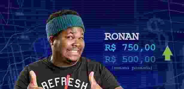 Cotação Ronan - Divulgação/Globo e Arte UOL - Divulgação/Globo e Arte UOL
