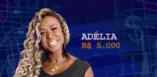 Cotação final adélia - Divulgação/TV Globo e Arte/UOL - Divulgação/TV Globo e Arte/UOL