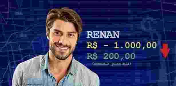 Cotação Renan - Divulgação/Globo e Arte UOL - Divulgação/Globo e Arte UOL