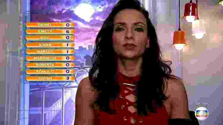 Votação final do quarto paredão - Reprodução/TV Globo - Reprodução/TV Globo
