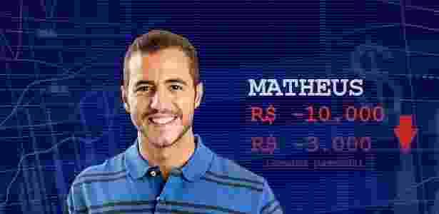 Cotação matheus - Divulgação/TV Globo e Arte/UOL - Divulgação/TV Globo e Arte/UOL