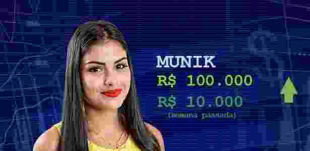 Cotação - quarto paredão Munik - Divulgação/Globo e Arte/UOL - Divulgação/Globo e Arte/UOL